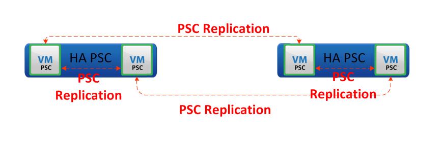 PSC-Ring